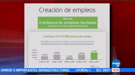 Destaca Epn Creación 3 Millones Empleos Presidente