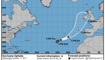 Ofelia se convierte décimo huracán temporada Atlántico