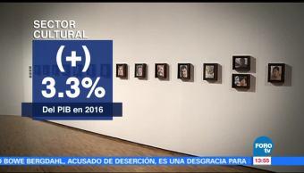 Sector cultural en México representa el 3.3% del PIB: INEGI