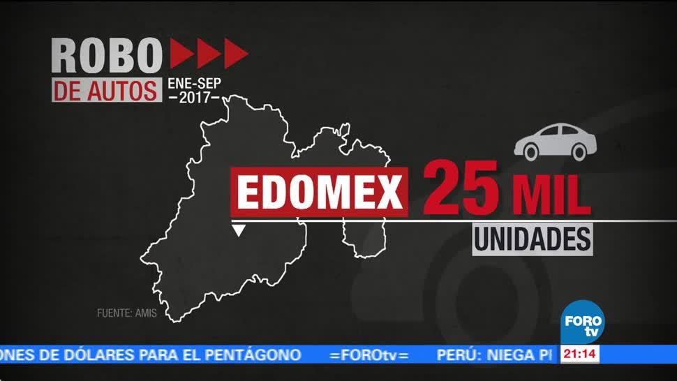 Aumenta robo de automóviles en México