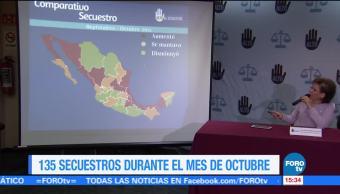 Reportan 135 secuestros en México durante octubre