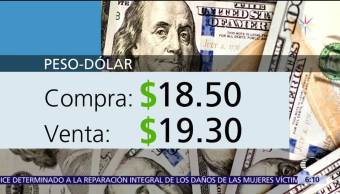 El dólar se vende en $ 19.30