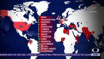 Irak es el país más afectado por el terrorismo a nivel global