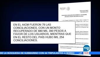 Logra Profeco conciliación entre Aeroméxico y 1333 pasajeros