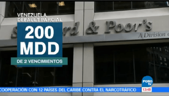 Calificadoras Castigan Venezuela Fitch Ratings Degrada Pdvsa