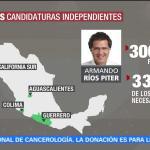 Ríos Piter cumple con 300 mil firmas para candidatura independiente