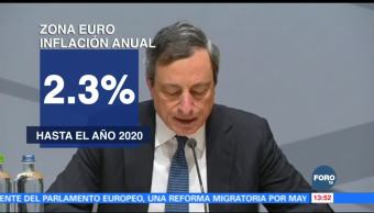 Banco Central Europeo aumenta estimaciones económicas para 2018
