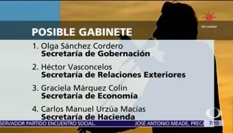 López Obrador presenta propuesta para integrar gabinete si gana en 2018