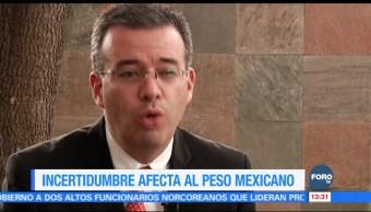 Alejandro Díaz de León: Moneda mexicana enfrentará entorno adverso en 2018
