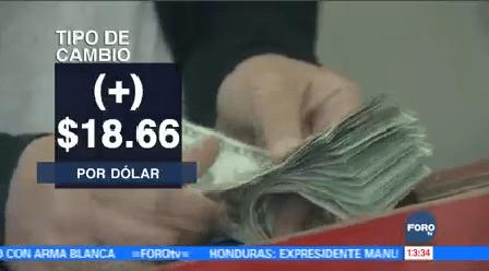 Analistas Privados Mantienen Pronóstico Crecimiento Económico México
