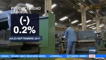 Disminuye Índice Productividad Laboral País