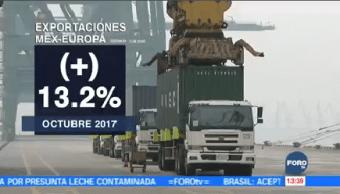 Exportaciones Mexicanas Europa Aumentan Mayor Ritmo