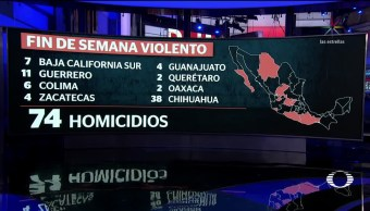 Primer fin de semana del año registra más de 70 homicidios