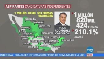 Así van los aspirantes a candidatos independientes