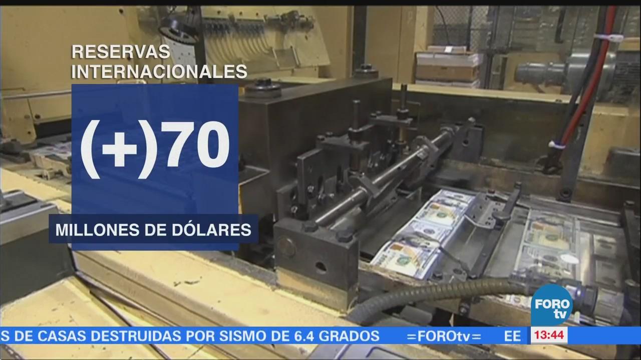 Aumentan 70 mdd las reservas internacionales