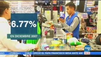 Aumento Salario Insuficiente Contrarrestar Pérdida Poder Adquisitivo