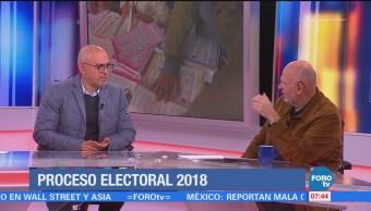 El análisis del proceso electoral 2018