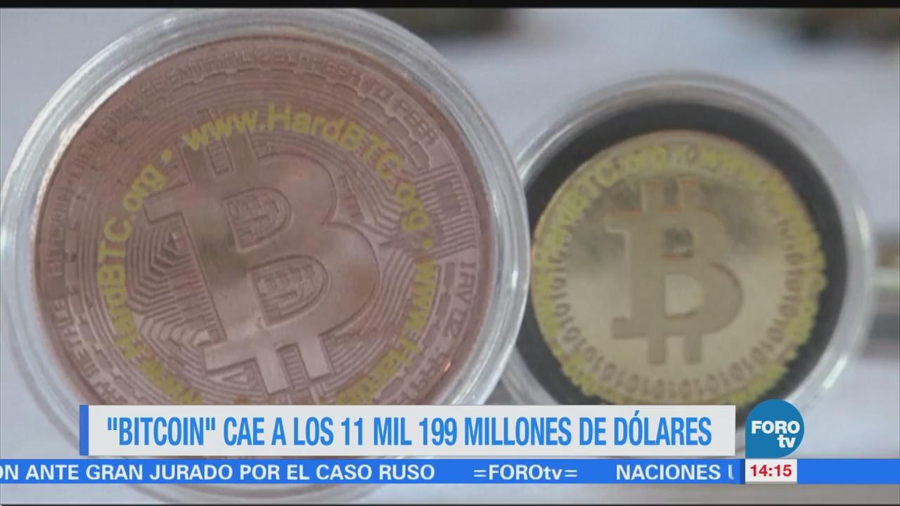 Bitcoin Desploma 20 Ciento Durante Jornada