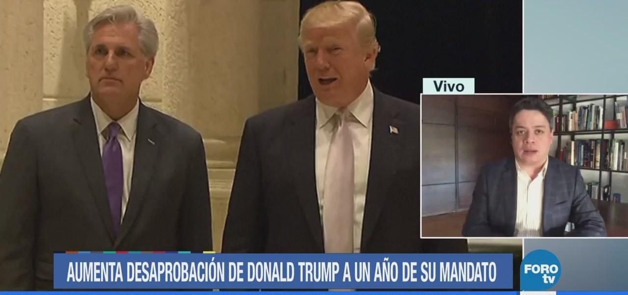 Primer año de Donald Trump en el mandato