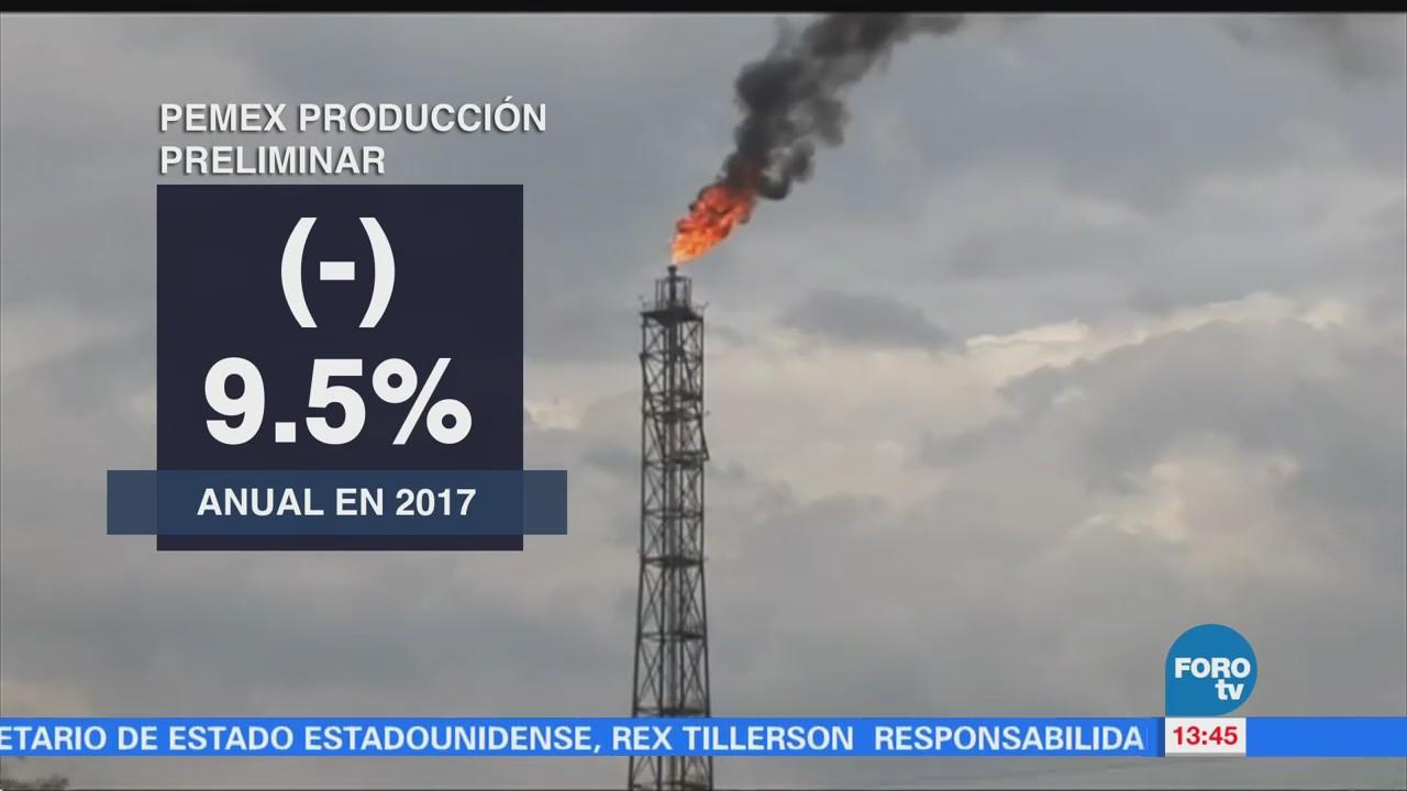 Producción de Pemex baja 9.5% anual en 2017
