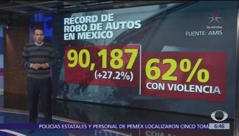 Rompe récord cifra de autos robados en México