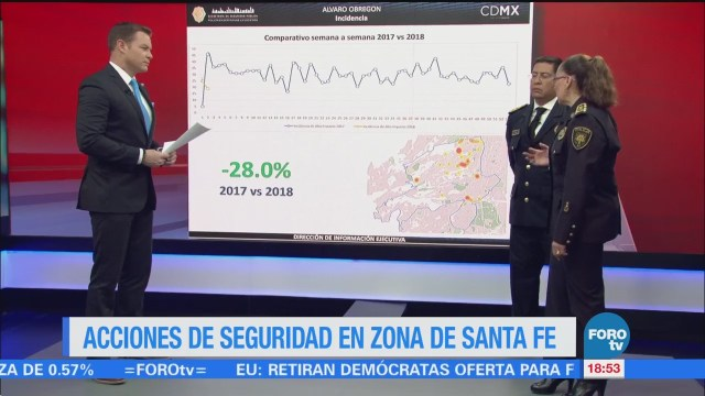 Implementan Acciones Específicas Zona Santa Fe José Gil García