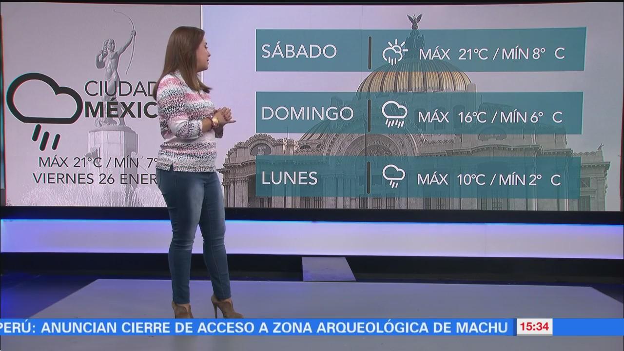 Tiempo Raquel Méndez Prevén Temperaturas Máximas