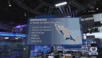 50 Mexicanos Dispuestos Tener Arma Casa