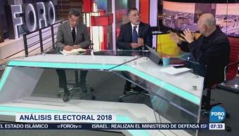 Análisis de intercampañas hacia la elección del 1 de julio