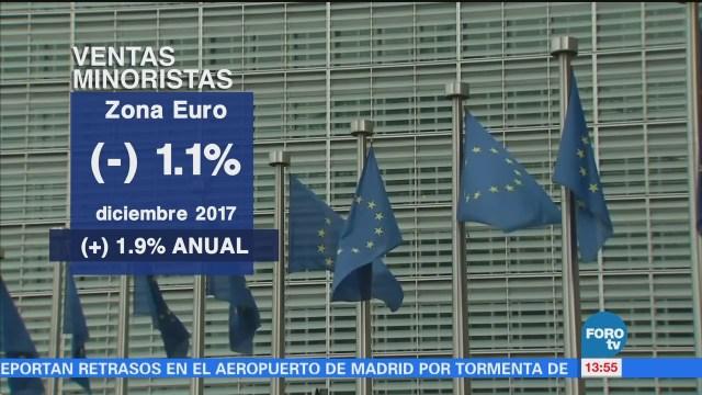 Bajan Ventas Minoristas Zona Euro
