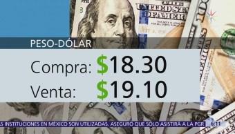 Dólar Vende $19.10 Cotizó