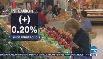 Inegi Presenta Cifras Inflación Primera Quincena Febrero