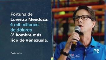 Lorenzo Mendoza, el opositor que se bajó de la carrera presidencial