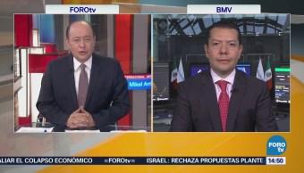Panorama BMV recuperación Bolsas estadounidenses Carlos Tabares, director de análisis y estrategia bursátil,