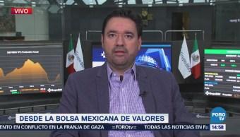 Perspectiva Inflación Consumidor México El Analista De Inversiones, Ricardo López Sánchez