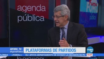 Plataformas de partidos
