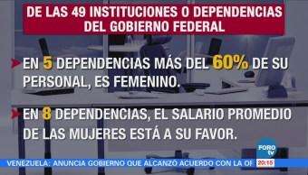 Presentan informe sobre igualdad de género en puestos y salarios