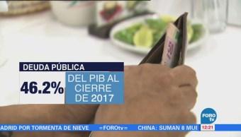Secretaría de Hacienda destaca la disminución de la deuda pública