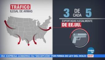 Tráfico ilegal de armas procedentes de Estados Unidos