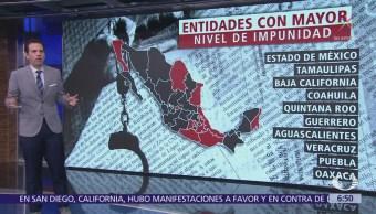 Aumenta impunidad en México, según el Índice Global difundido por la UDLAP
