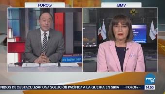 """Impacto México Calificación """"Bbb+"""" Fitch Ratings"""