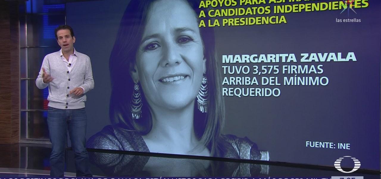 INE avala candidatura independiente de Margarita Zavala