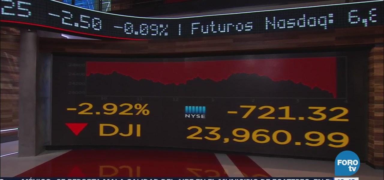 Dow Jones reacciona a las medidas comerciales contra China