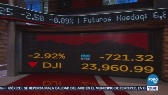 Dow Jones reacciona a las medidas comerciales contra China