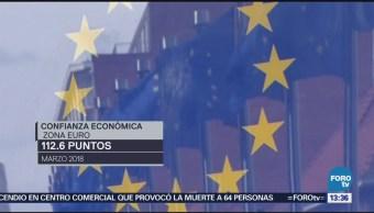 Baja Confianza Económica Zona Euro
