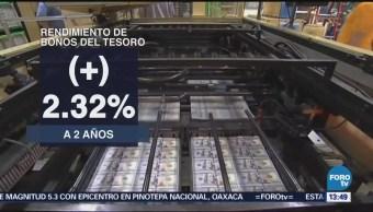 Rendimiento Bonos Tesoro Máximo 10 Años