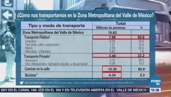 Historias Cuentan Transporte Valle México Historias que se cuentan