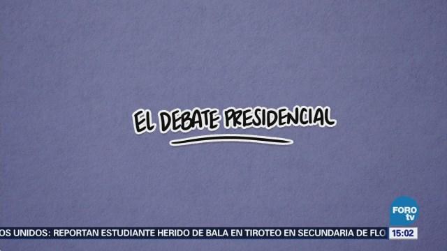Abc Debate Entre Candidatos Presidenciales