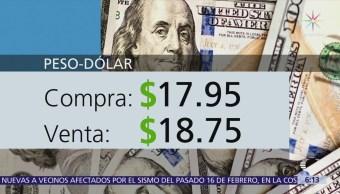 El dólar se vende en 18.75