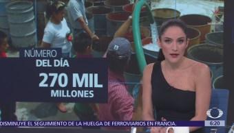 El número del día 275 mil millones